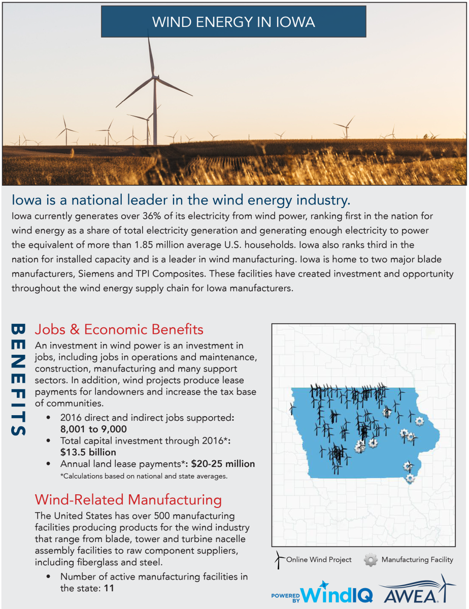 Iowa's Wind Industry Report - AWEA